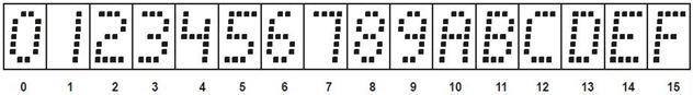TIL311_matrix